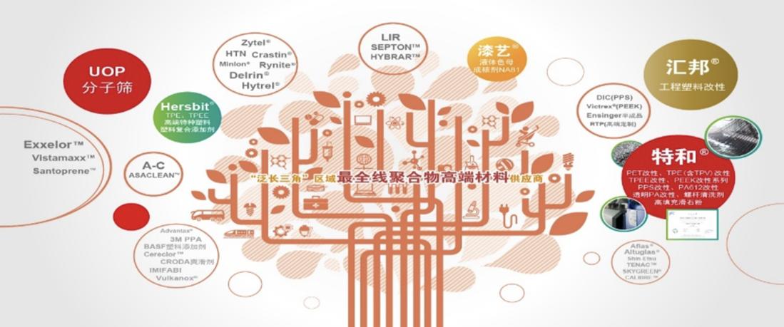 广州和氏璧化工材料有限公司